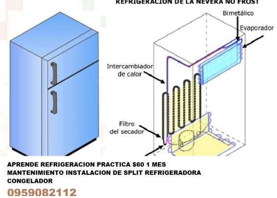 Curso de refrigeracion aprende instalacion de split mantenimie